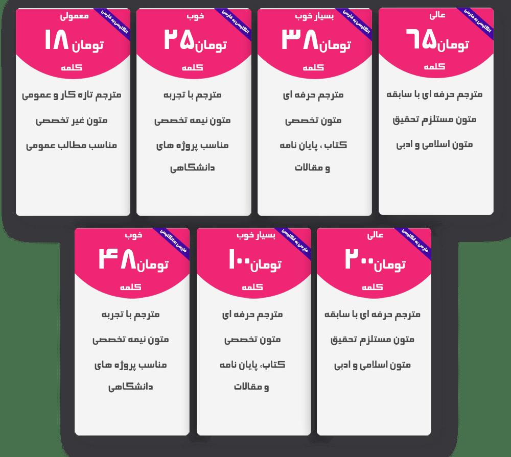 تعرفه قیمت سایت ترجمه 4